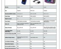 Pulse Oximetry Comparison Guide