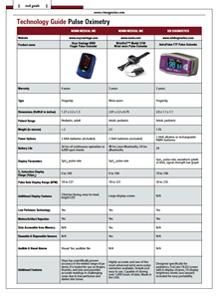 Pulse Oximetry Comparison Guide